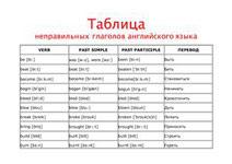 английский язык 9 класс афанасьева биболетова