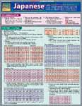 Японская грамматика и минисловарик в таблицах